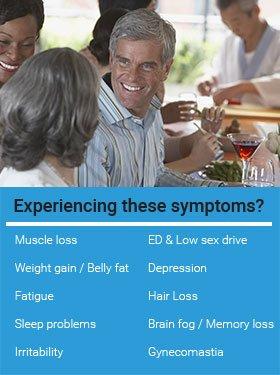 ED Treatment - Symptoms of Low T - erectile dysfunction